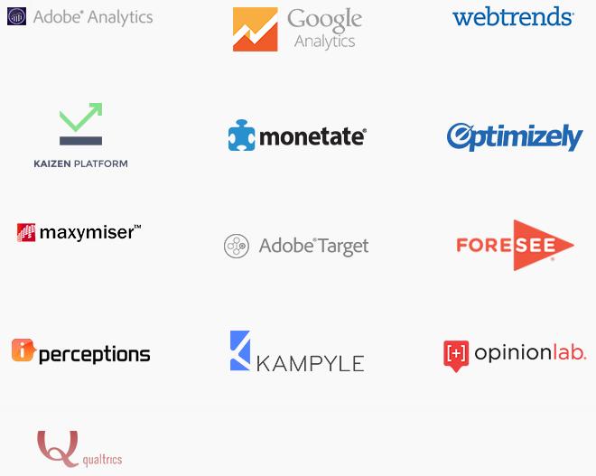 ClickTale Integrations