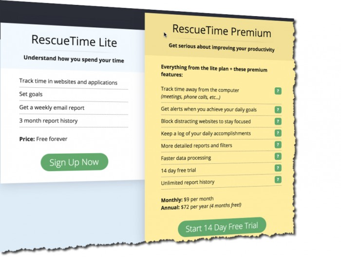 Rescuetime Free vs Paid